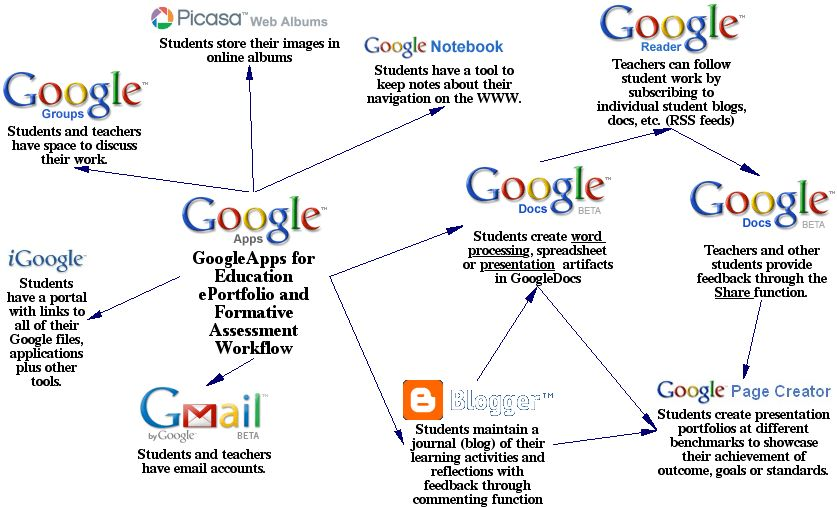 Google-Apps-users
